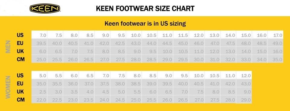 keen size chart