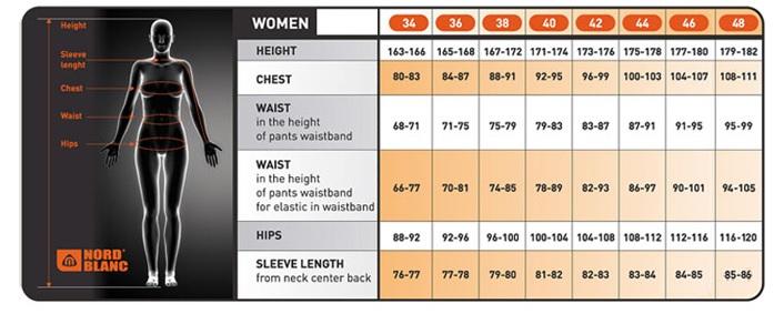 Размерная таблица Nordblanc women