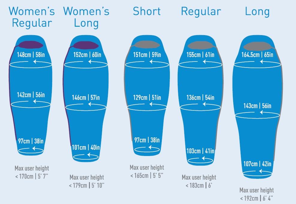 размеры Talus Ts I