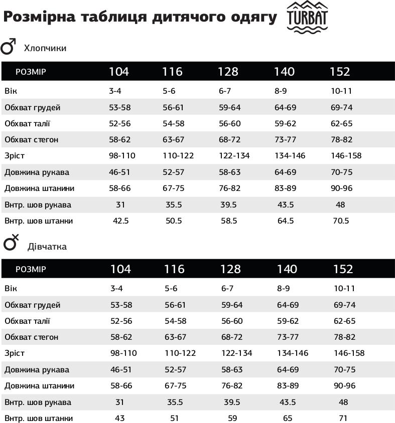 size_chart_Turbat_flis_dity