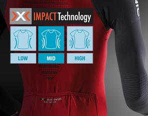 9_x-impact_technology
